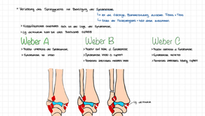 Weber Frakturen (Sprunggelenksverletzungen)