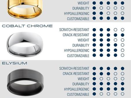 Choosing your ring metal