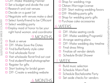 BUDGET Bride Wedding Checklist