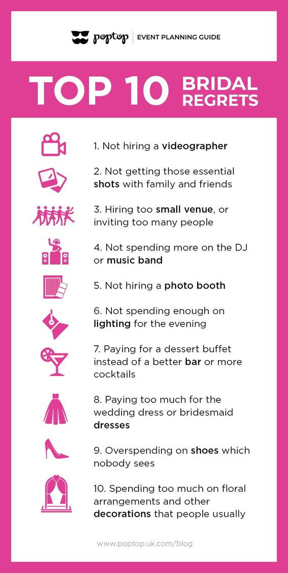 dreamlinephotography.ie Top 10 Bridal Regrets