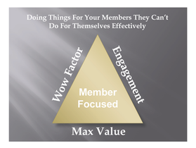 3 Visuals That Will Drive Your Association Value