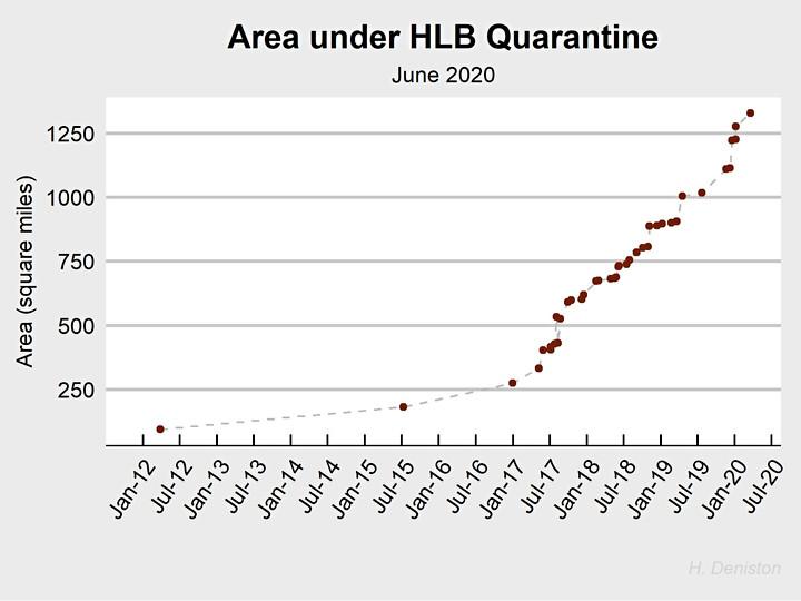 HLB Quarantine Zone