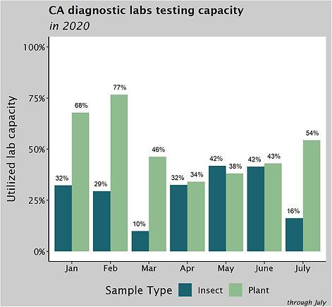 202008 lab capacity.jpg