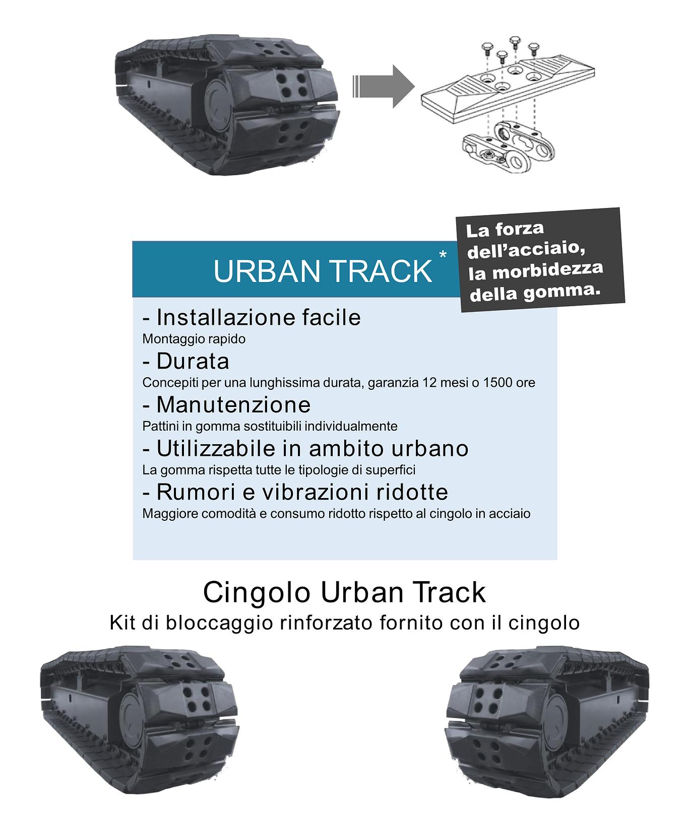 cingoli_urban_track.png