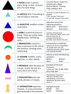 Grammar Chart.jpg