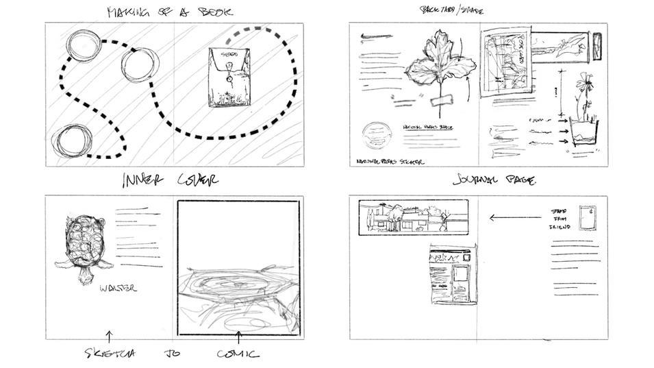 BMY 530 - Spread Sketches.jpg