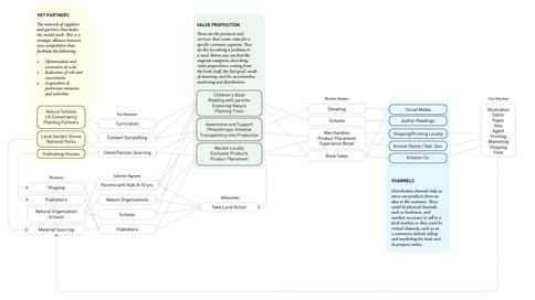 VDL Diagram.jpg