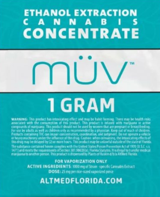 MUV concentrates Blue
