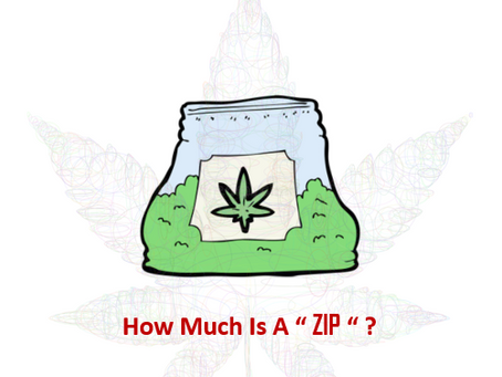 How Much is A Zip of Weed? [Complete Breakdown for 2021]