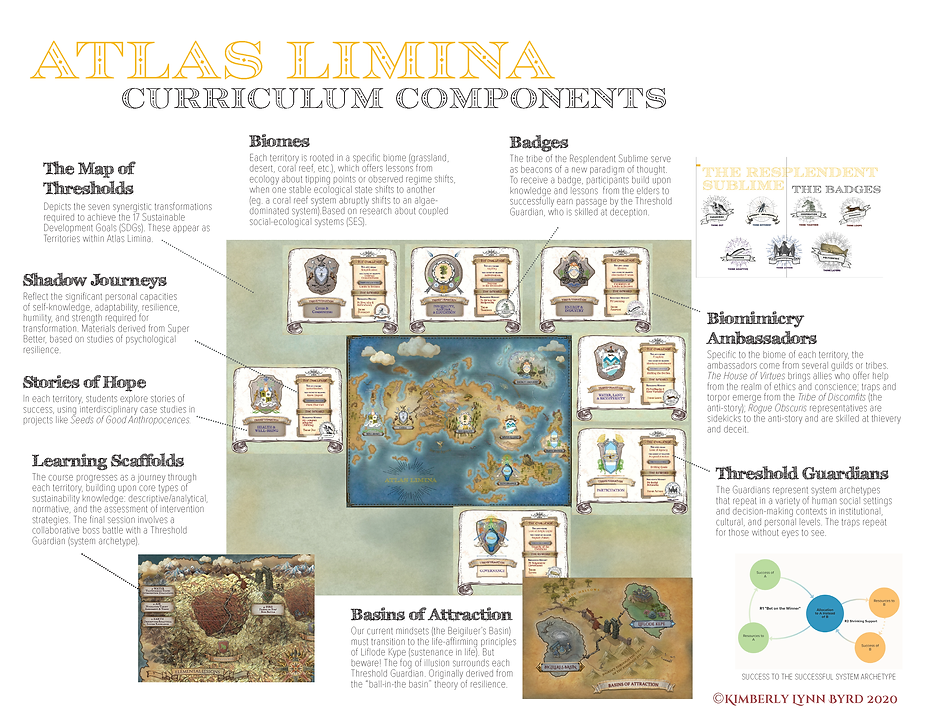 Atlas Limina Overview May 2021_Page_3.pn