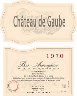 Gaube 1970