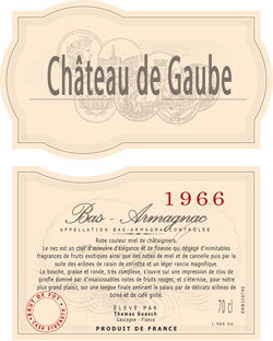 Gaube 1966