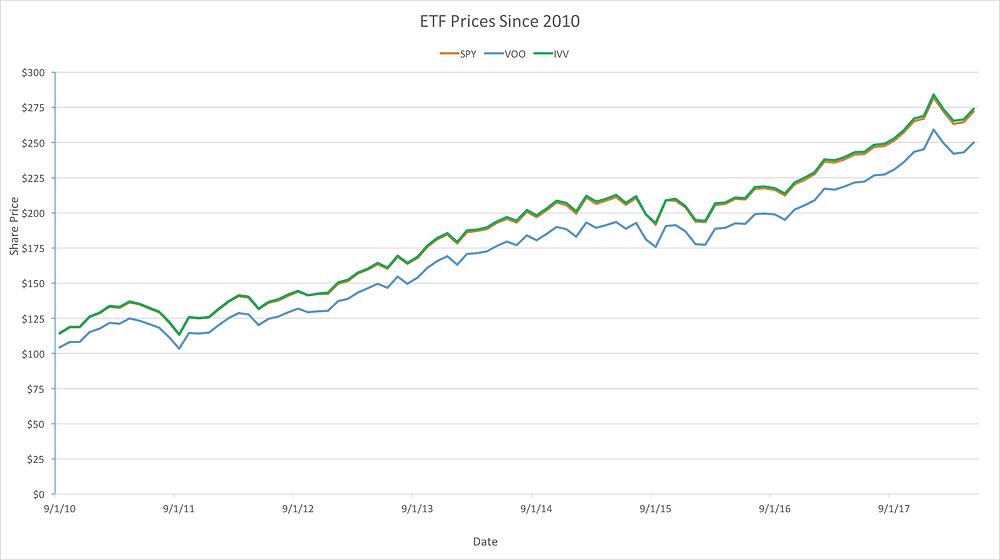 etf-chart