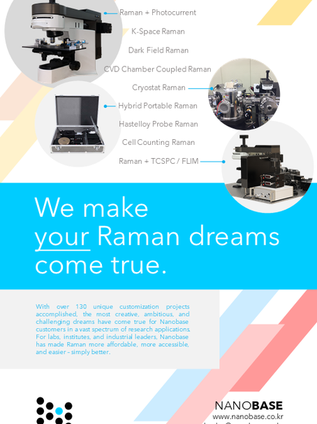 New NANOBASE Ad Featured in June 2021 Issue of Spectroscopy Magazine