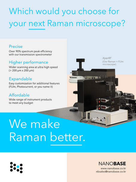 Our new full-page ad featured in Spectroscopy January 2021 issue