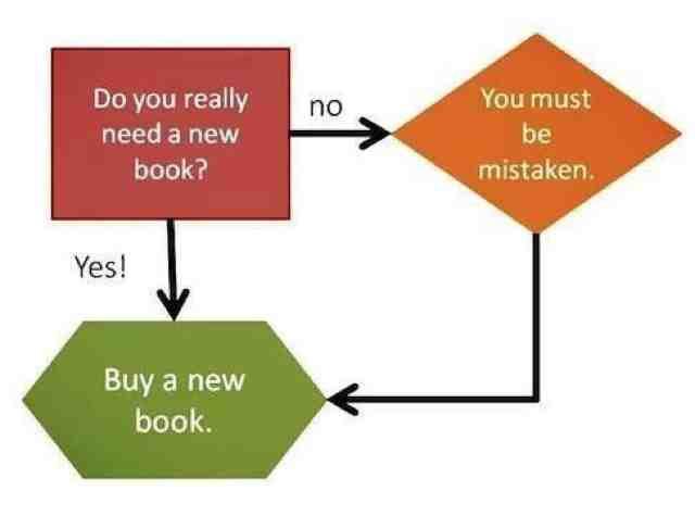 reading chart.jpg