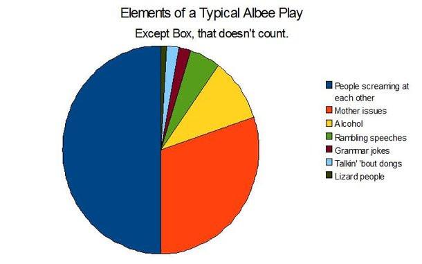 albee play 2.jpg