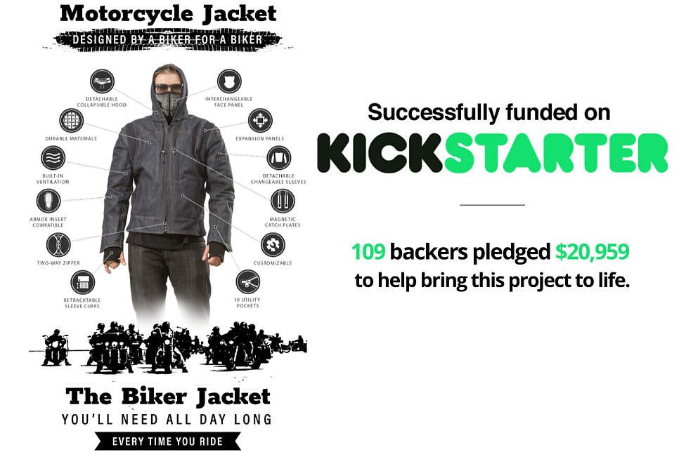 109_backers_pledged_$20959_to_help_bring_this_project_to_life.png