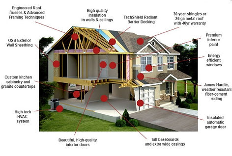 New Construction Home Inspection.jpg