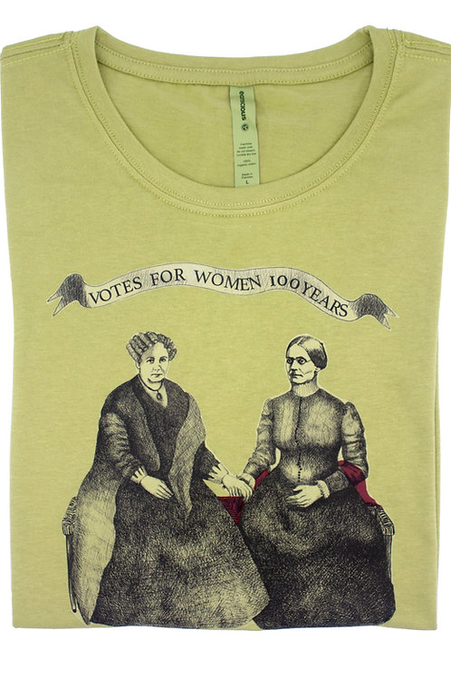 Votes for Women 100 Years