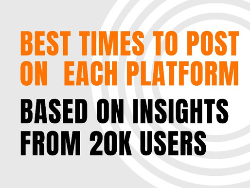 Best Times to Post on Each Platform, Based on Insights from 20k Users