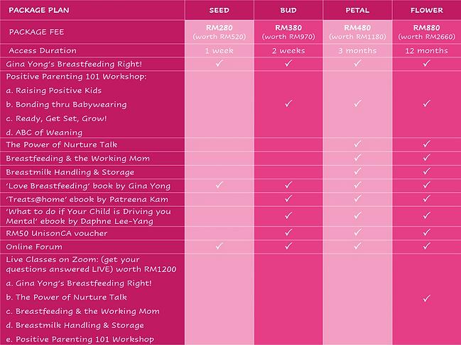 pricing Plan Comparison.png