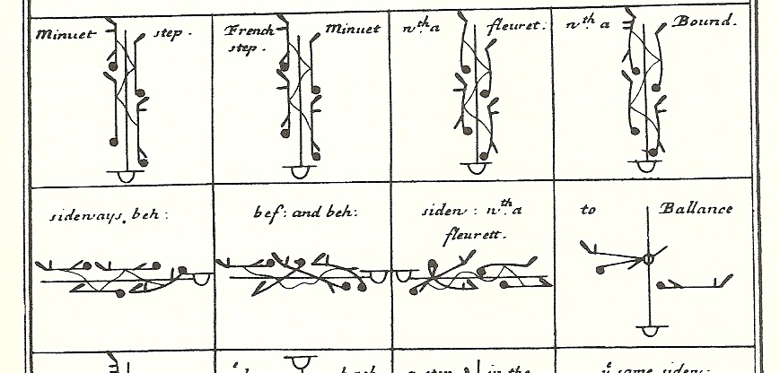 hand drawn orchesography diagram of traditional french dance steps