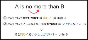 no more than