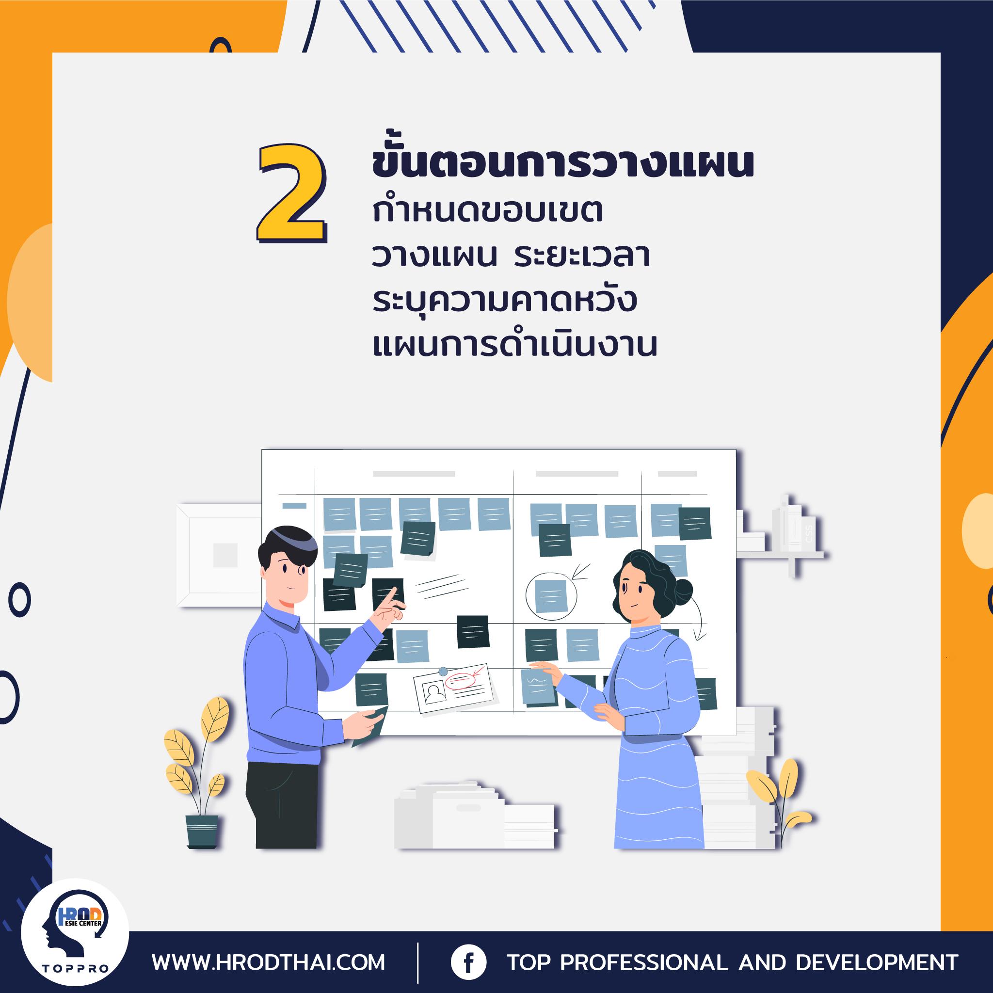 เทคนิคการสอนงาน On the job training-3