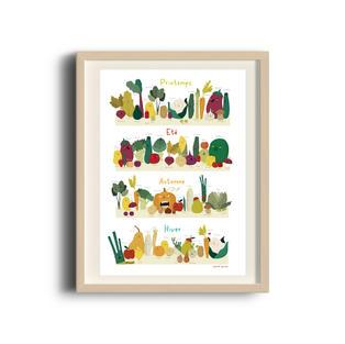 Affiche A3 Fruits et légumes