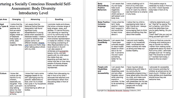 Nurturing a Socially Conscious Household Self-Assessment