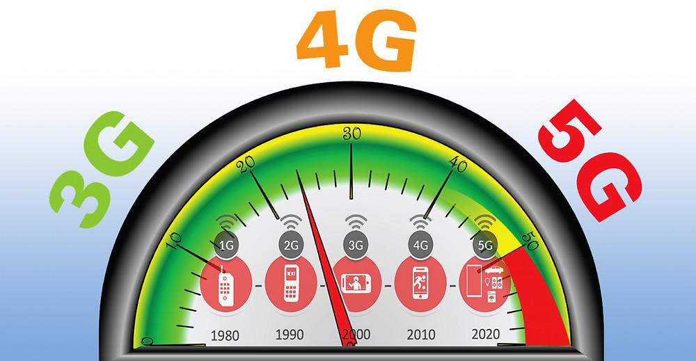 5G Clock