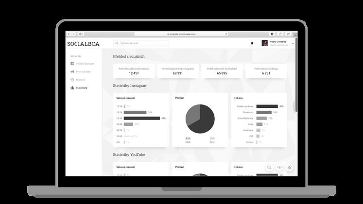 Spolupráce s influencery přes platformu SOCIALBOA.