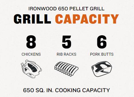 Ironwood Capacity 2 - Copy.PNG