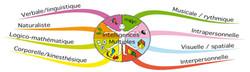 Time For School Logo