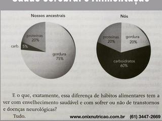 Saúde Cerebral e Alimentação