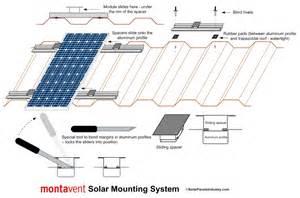 solar panel mounting.jpg