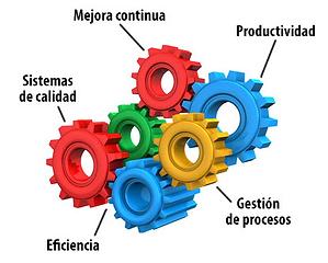 Lean Manufacturing - Especializaciones