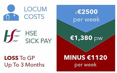 3 months locum costs.png