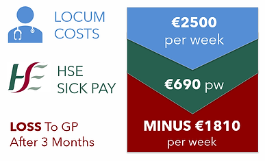 After 3 months locum costs.png