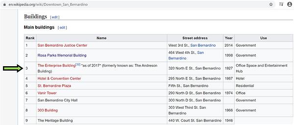 wikipedia.cropped.enterprise.arrow.final