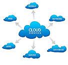 pic-cloud.jpg