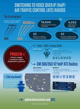 ATC-infographic-full-size.jpg