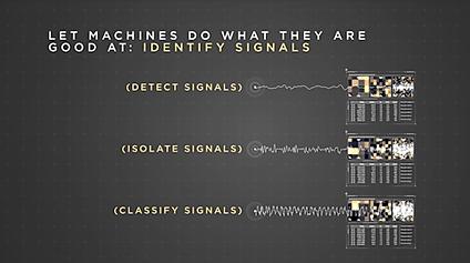 SignalEye Radio frequency RF artificial