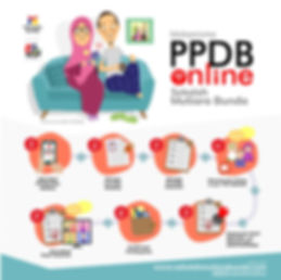 Alur PPDB Online Sekolah Mutbun