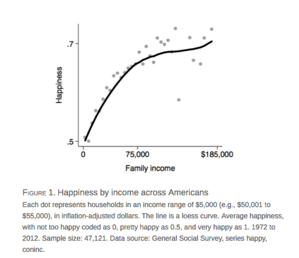 happiness chart 2