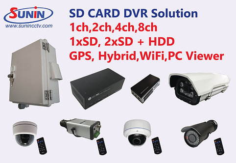 SD Card DVR Solution