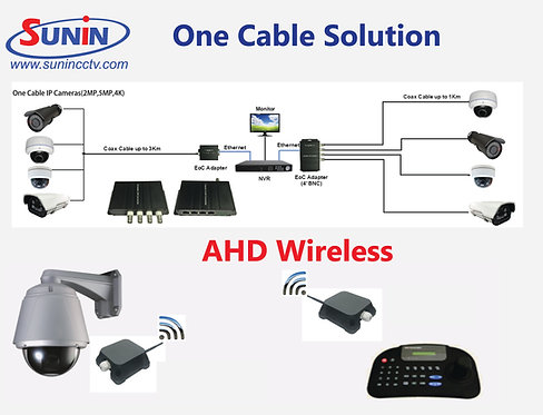 One Cable Solution
