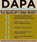 Deferred Action For Parental Accountability (DAPA)
