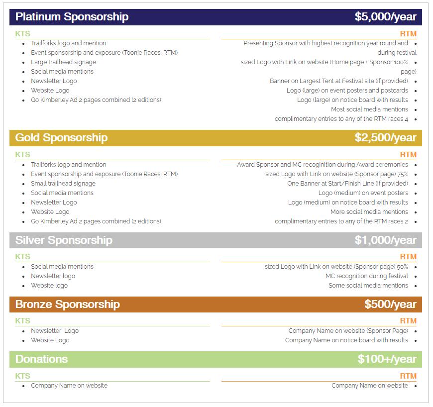 Sponsors chart.png